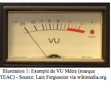 Illustration 2: Exemple de VU Mètre (marque TEAC) - Source: Lain Fergussion via wikimedia.org